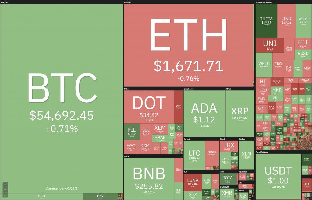 valeur marchés crypto 24 mars